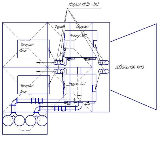 схема семенного ЗАВ-20